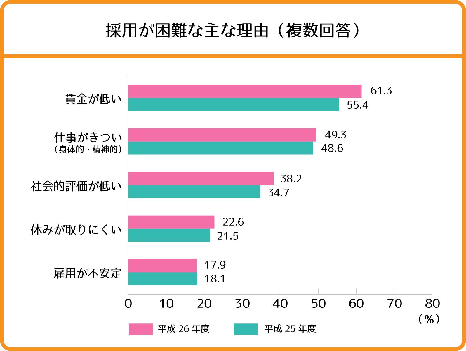 %e3%82%b0%e3%83%a9%e3%83%95-%e4%bf%ae%e6%ad%a3-01