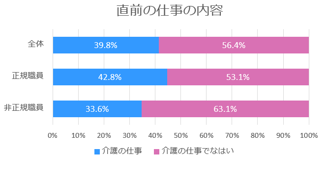 %e7%9b%b4%e5%89%8d%e3%81%ae%e4%bb%95%e4%ba%8b%e3%81%ae%e5%86%85%e5%ae%b9