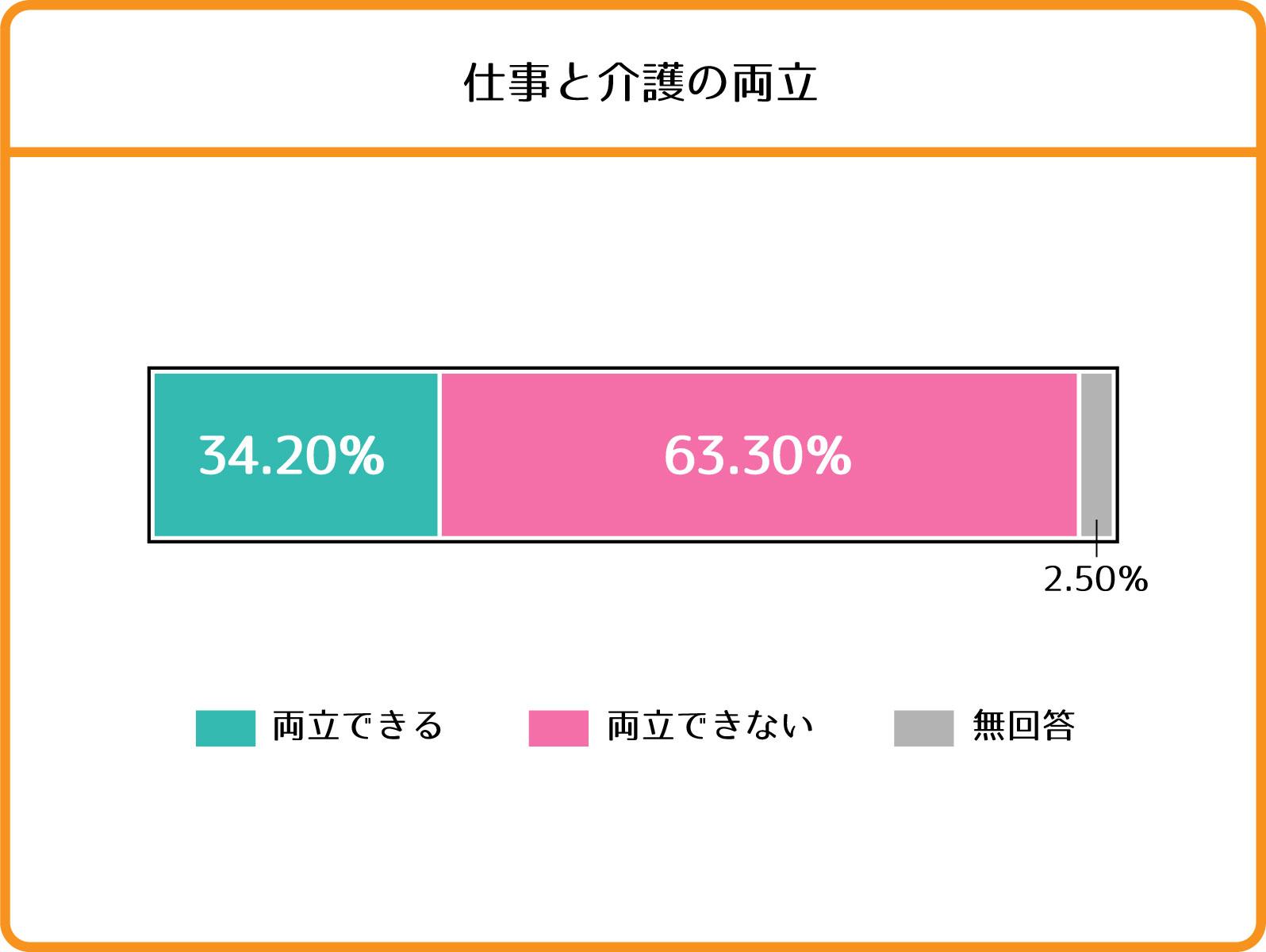%e3%82%b0%e3%83%a9%e3%83%95-%e4%bf%ae%e6%ad%a3-02