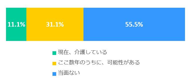 %e7%8f%be%e5%9c%a8%e3%81%ae%e4%bb%8b%e8%ad%b7%e3%81%ae%e7%8a%b6%e6%b3%81