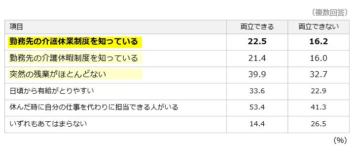 %e8%81%b7%e5%a0%b4%e3%81%ae%e4%bb%8b%e8%ad%b7%e3%81%ab%e5%af%be%e3%81%99%e3%82%8b%e7%8a%b6%e6%b3%81
