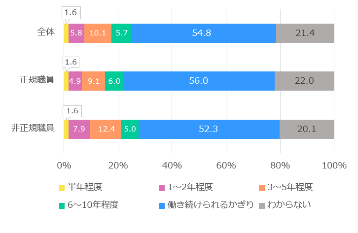 %e4%bb%8a%e3%81%ae%e4%bb%95%e4%ba%8b%e3%81%ae%e7%b6%99%e7%b6%9a%e6%84%8f%e6%80%9d