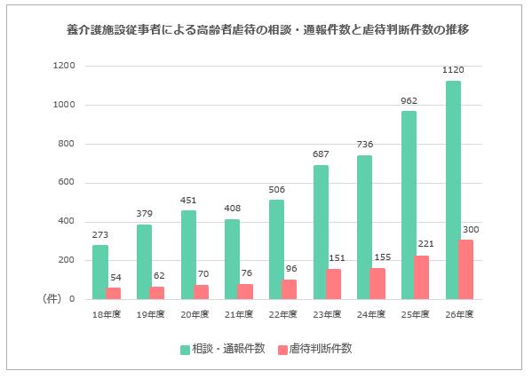 %e7%9b%b8%e8%ab%87%e3%83%bb%e9%80%9a%e5%a0%b1%e4%bb%b6%e6%95%b0%e3%81%ae%e6%8e%a8%e7%a7%bb
