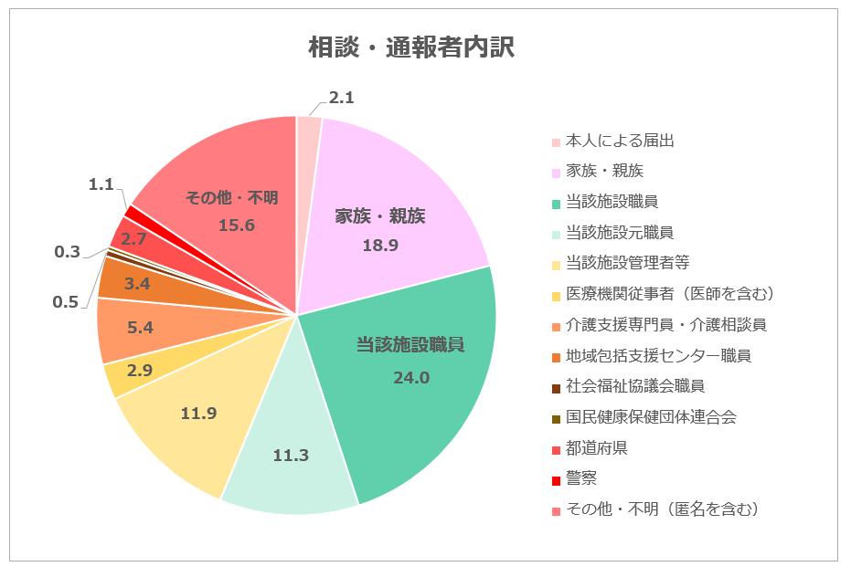 %e7%9b%b8%e8%ab%87%e3%83%bb%e9%80%9a%e8%b1%aa%e5%a5%a2%e5%86%85%e8%a8%b3