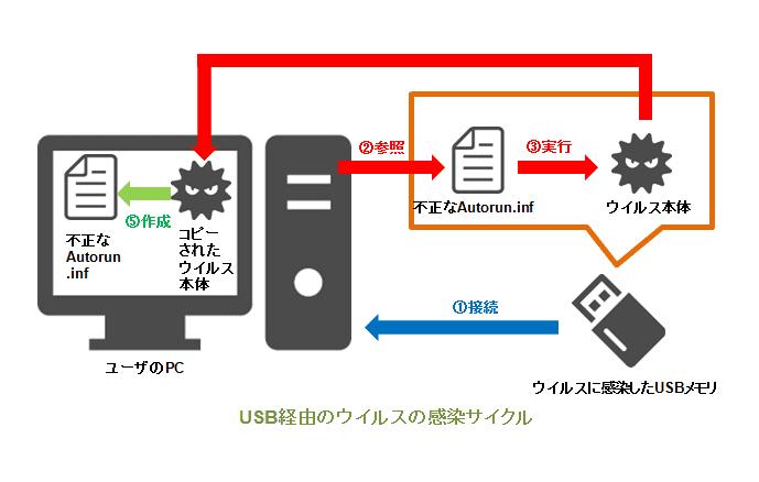 2016-09-06_16h01_51-min